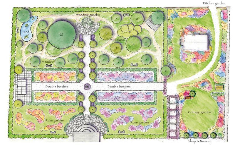 Ritning över den engelska trädgården vid Svabeholms kungsgård: se http://www.denengelskatradgarden.se